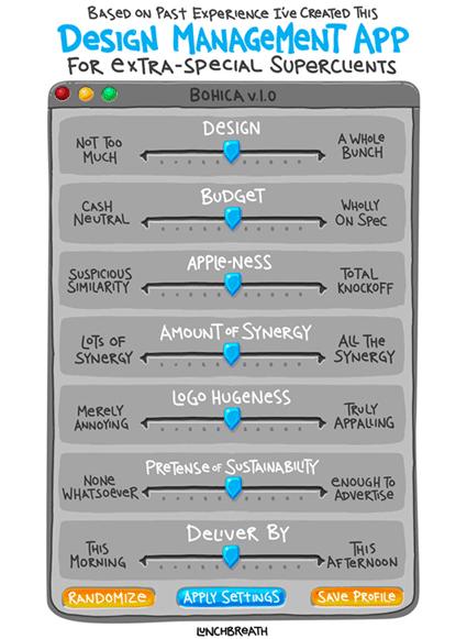 מסך מתוך האפליקציה לניהול תהליך עיצובי מול סופר-לקוחות מיוחדים במיוחד