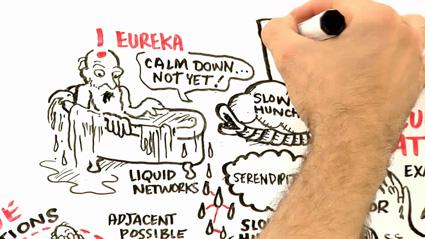 מתוך הסרטון התדמיתי לספר כיצד נולדים רעיונות טובים