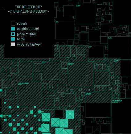 מקרא הייצוג החזותי של מבנה התכנים ב-GeoCities בפרוייקט העיר המחוקה